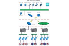 智能风机控制系统\ZIFS-110